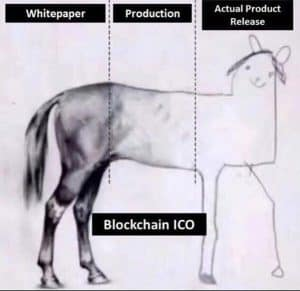 ICO Horse